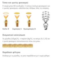 Μπεκ-Danfoss-Κοσμόπουλος-Θέρμανση-Πάτρα